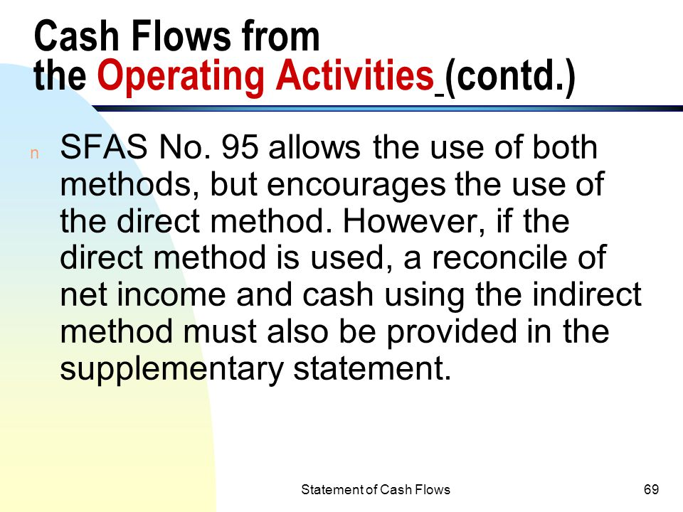 Cash Flows from the Operating Activities (contd.)