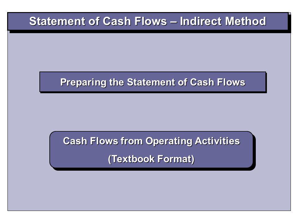 Statement of Cash Flows – Indirect Method