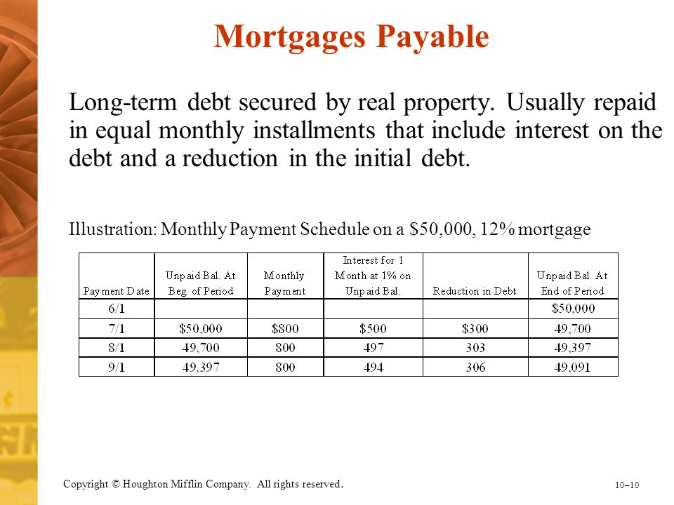 Mortgages Payable