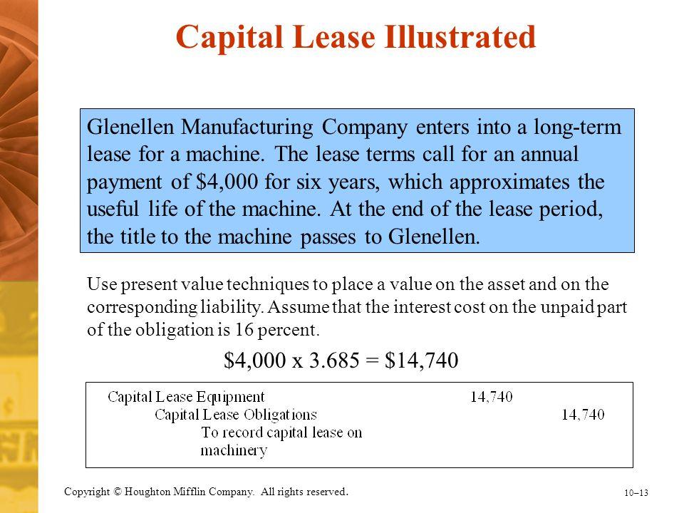 Capital Lease Illustrated