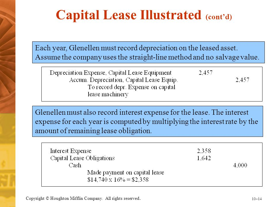 Capital Lease Illustrated (cont'd)