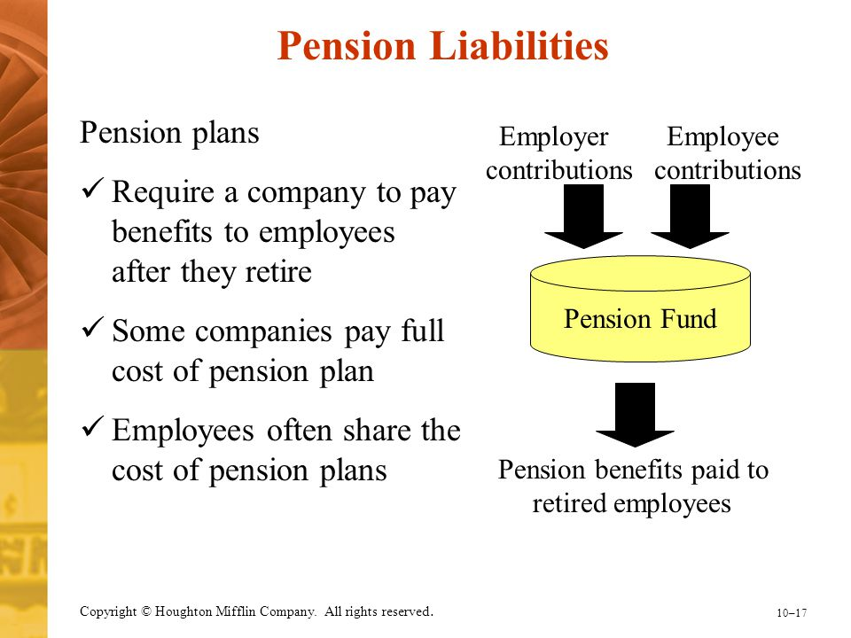 Pension benefits paid to