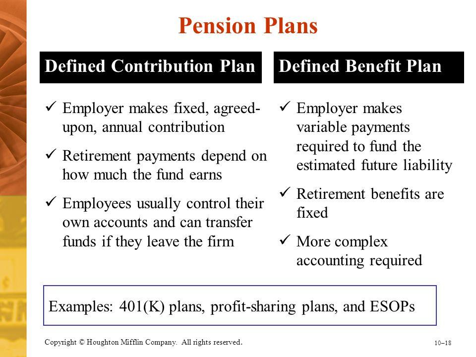 Pension Plans Defined Contribution Plan Defined Benefit Plan