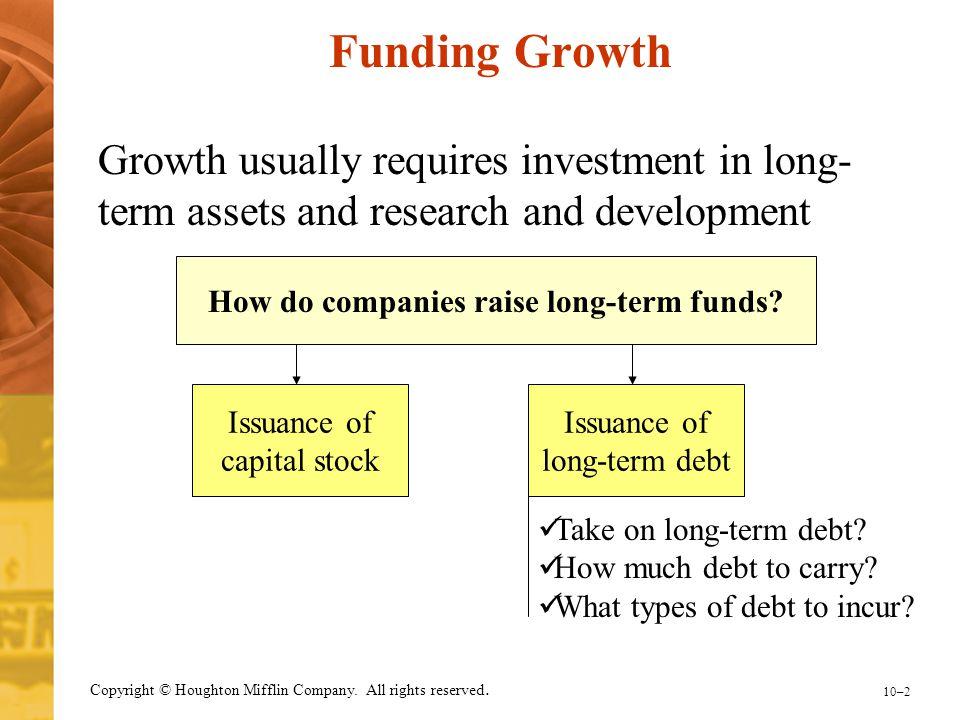 How do companies raise long-term funds