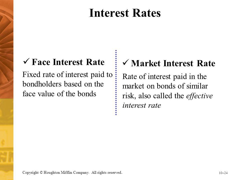 Interest Rates Face Interest Rate Market Interest Rate