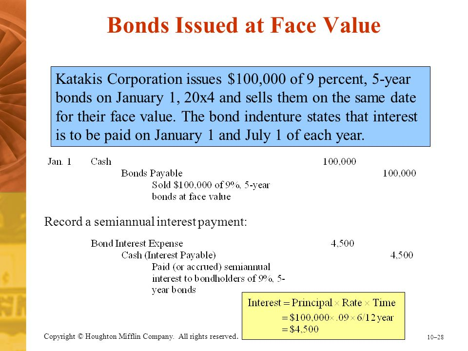 Bonds Issued at Face Value