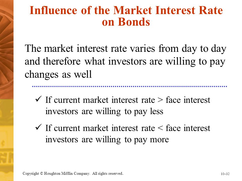Influence of the Market Interest Rate on Bonds