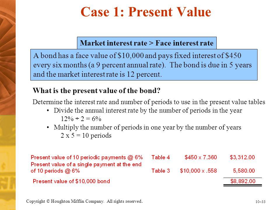Case 1: Present Value Market interest rate > Face interest rate