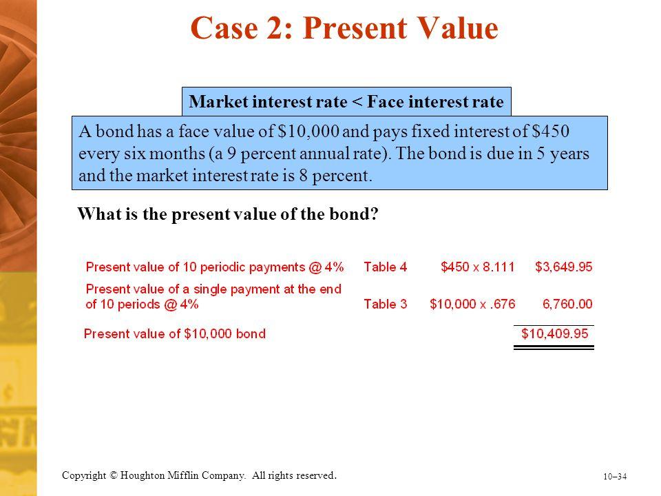 Case 2: Present Value Market interest rate < Face interest rate