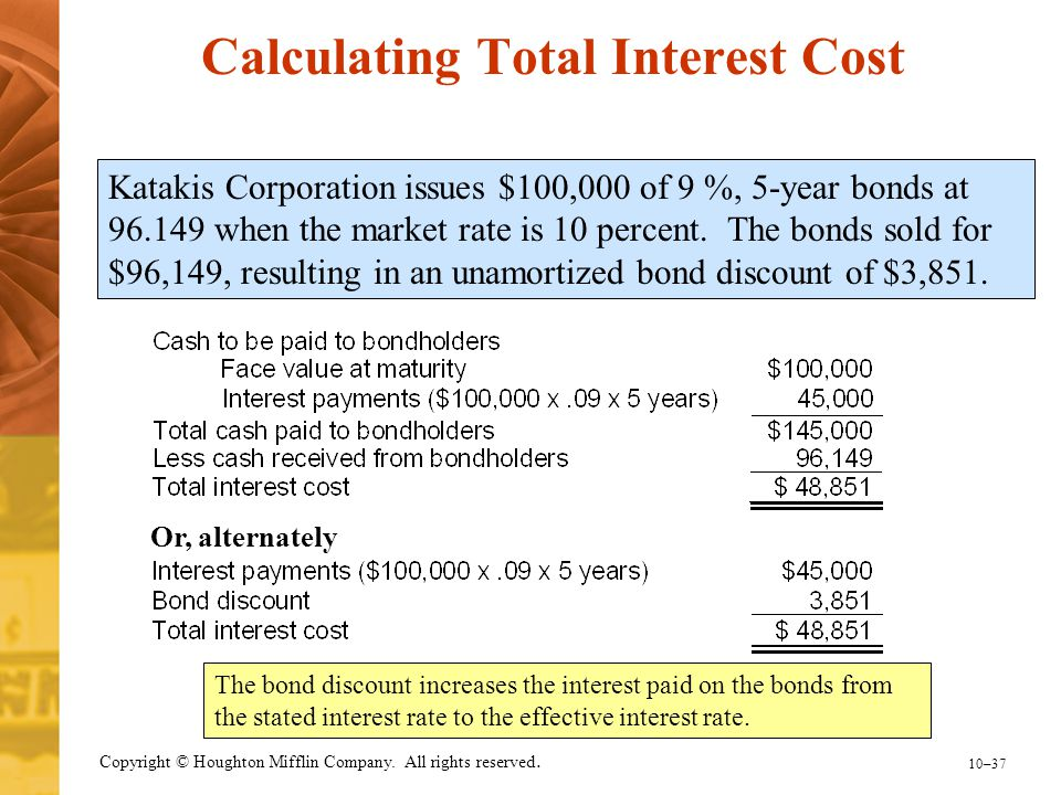 Calculating Total Interest Cost