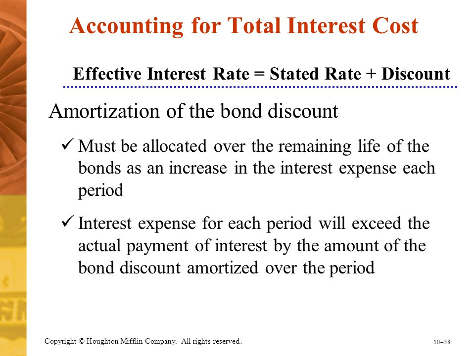 Accounting for Total Interest Cost