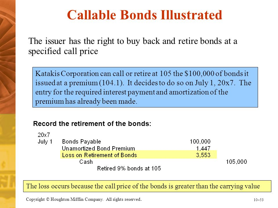 Callable Bonds Illustrated
