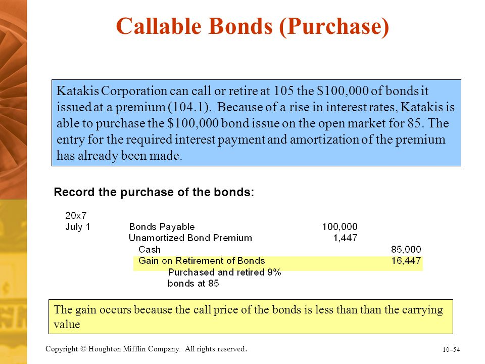 Callable Bonds (Purchase)