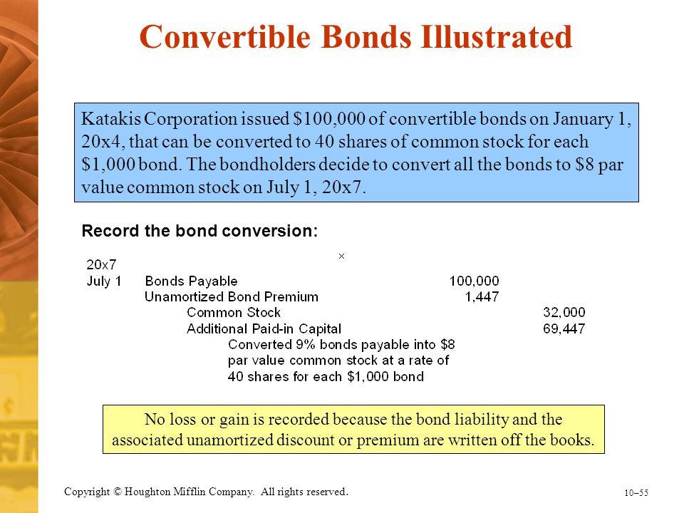 Convertible Bonds Illustrated