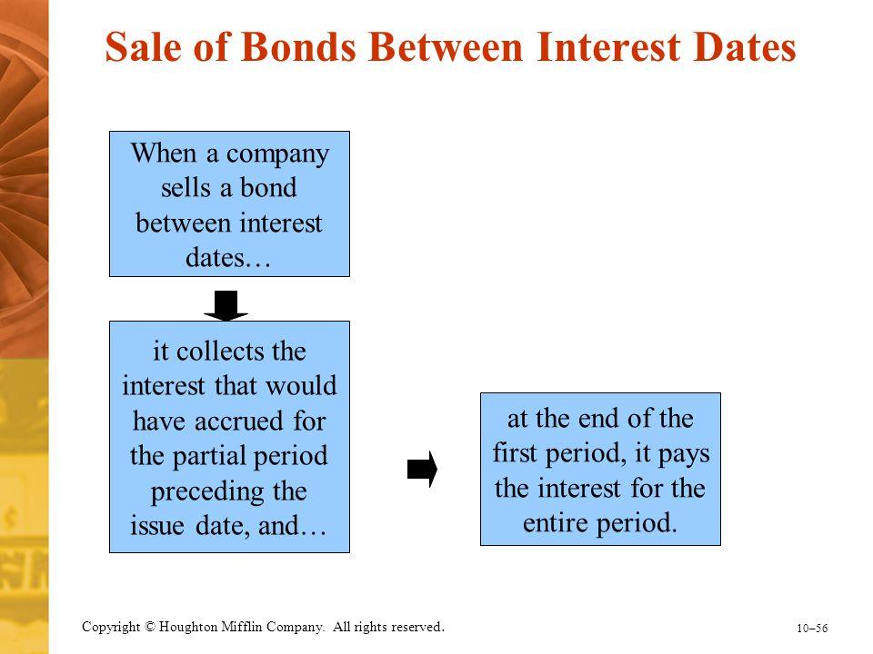 Sale of Bonds Between Interest Dates