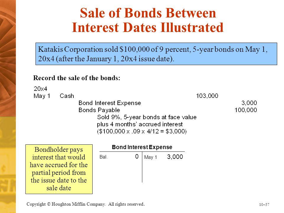 Sale of Bonds Between Interest Dates Illustrated