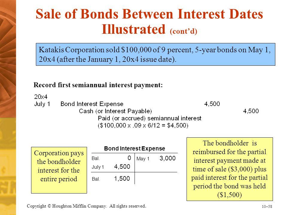 Sale of Bonds Between Interest Dates Illustrated (cont'd)