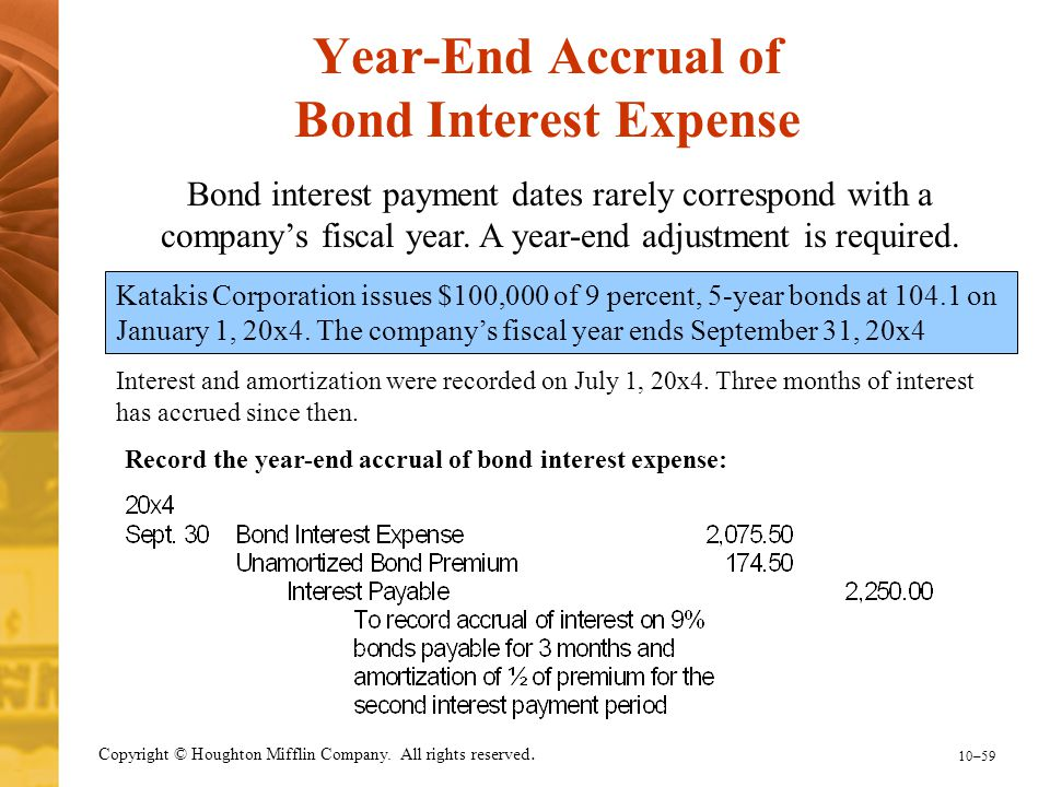 Year-End Accrual of Bond Interest Expense