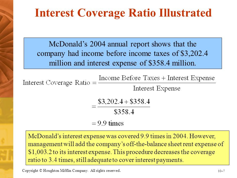 Interest Coverage Ratio Illustrated