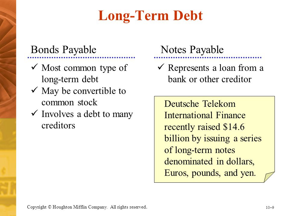 Long-Term Debt Bonds Payable Notes Payable
