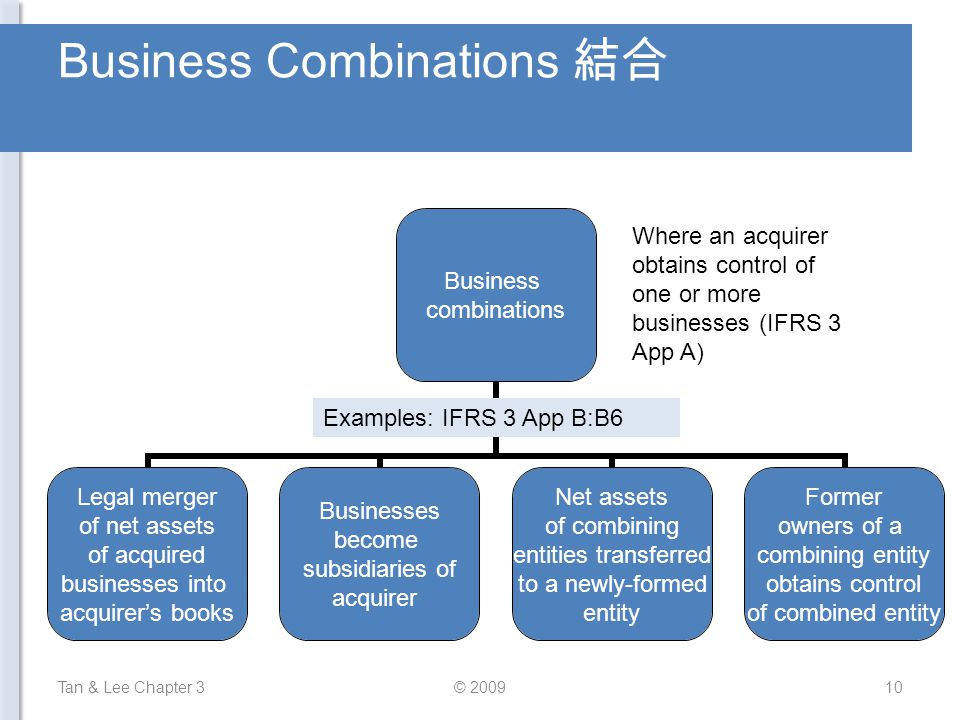 Business Combinations 結合