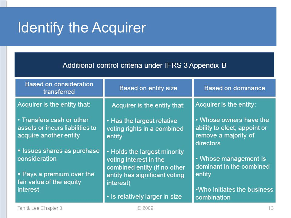 Identify the Acquirer Additional control criteria under IFRS 3 Appendix B. Based on consideration transferred.