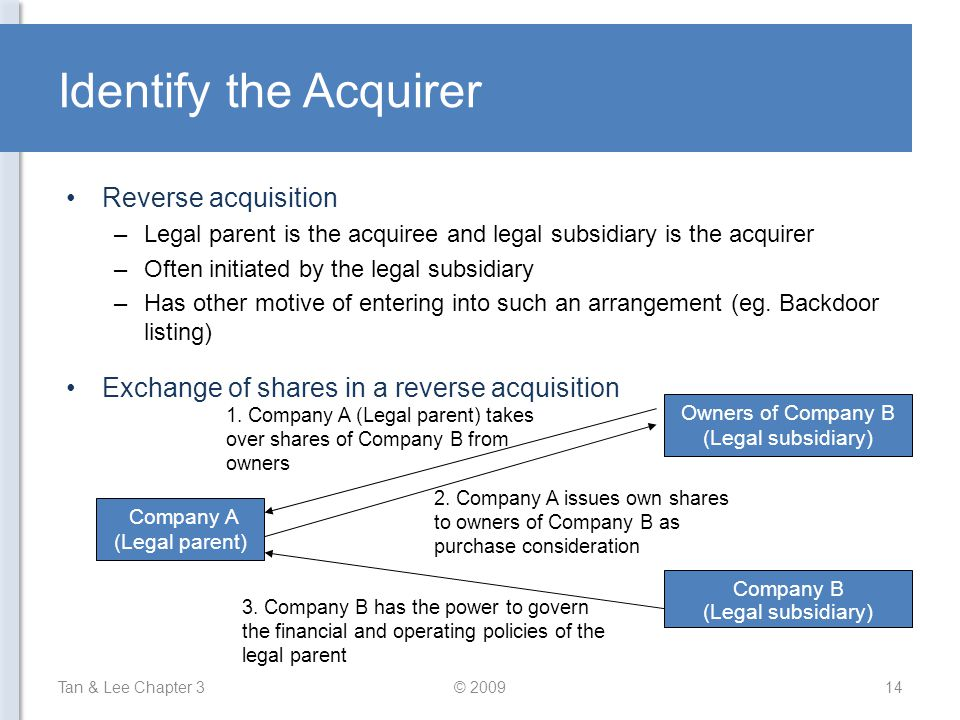Identify the Acquirer Reverse acquisition