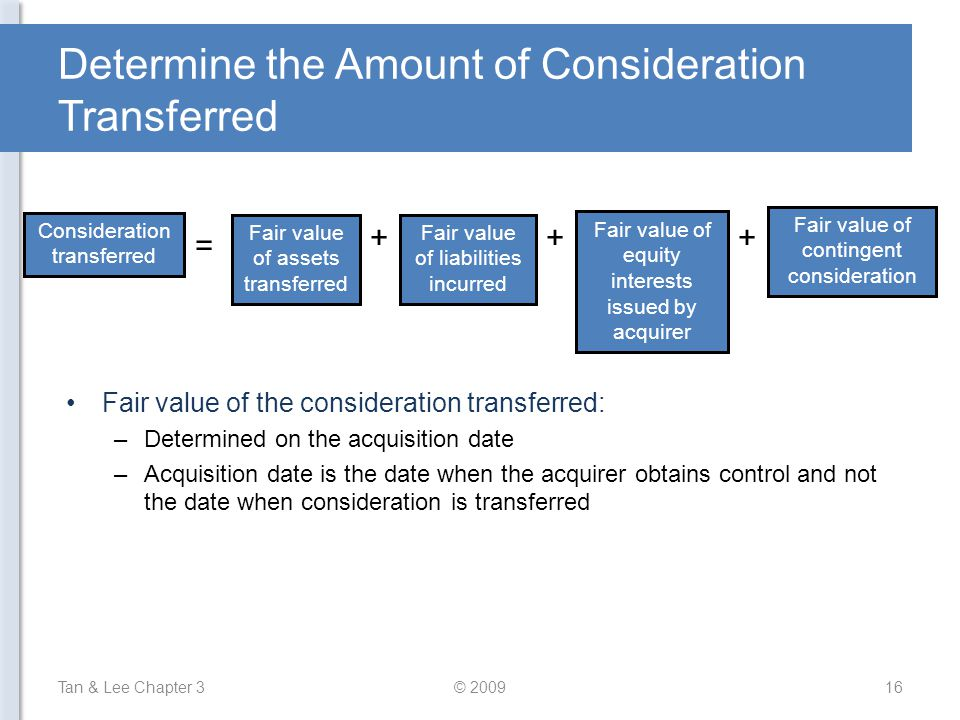Determine the Amount of Consideration Transferred