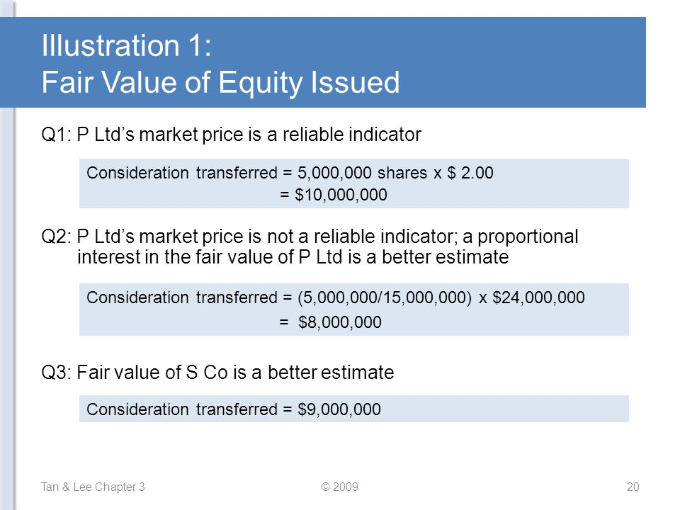 Illustration 1: Fair Value of Equity Issued