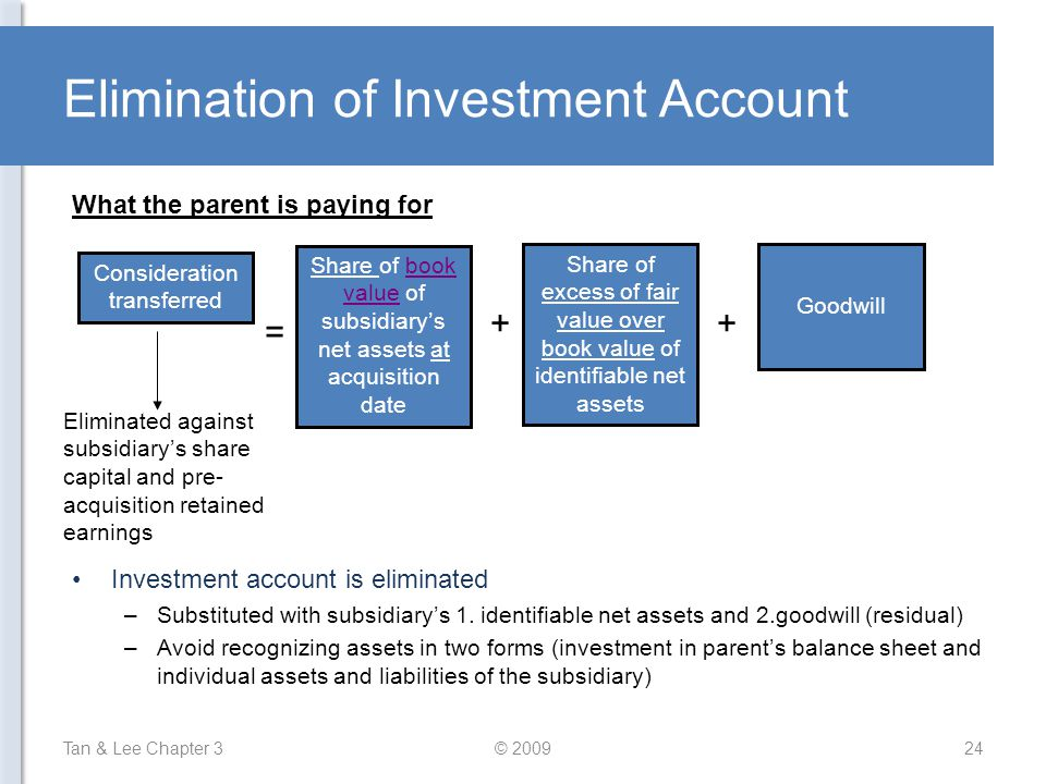 Elimination of Investment Account