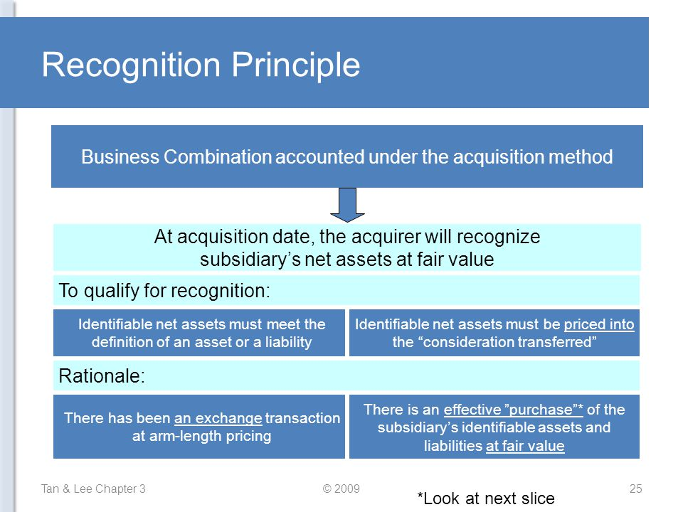 Recognition Principle