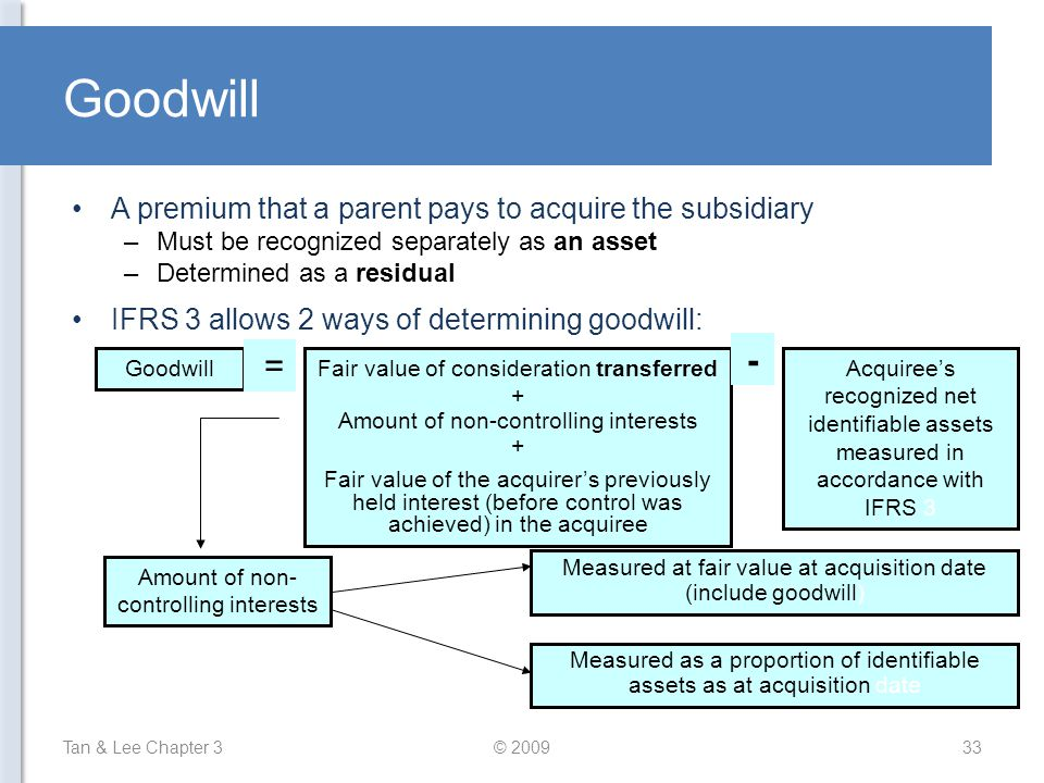Goodwill - = A premium that a parent pays to acquire the subsidiary