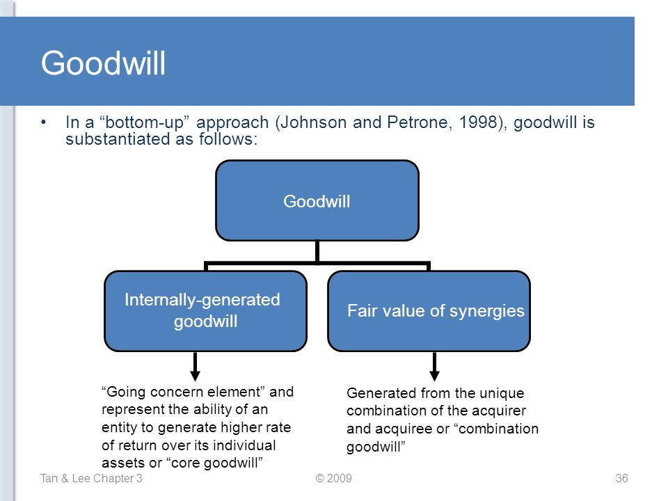 Goodwill In a bottom-up approach (Johnson and Petrone, 1998), goodwill is substantiated as follows: