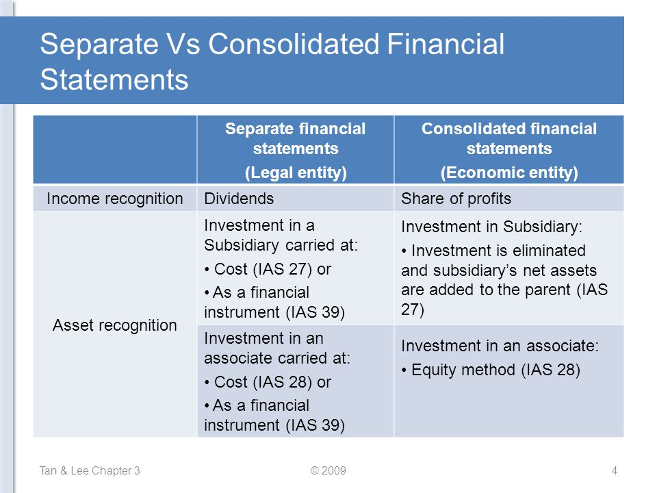 Separate Vs Consolidated Financial Statements