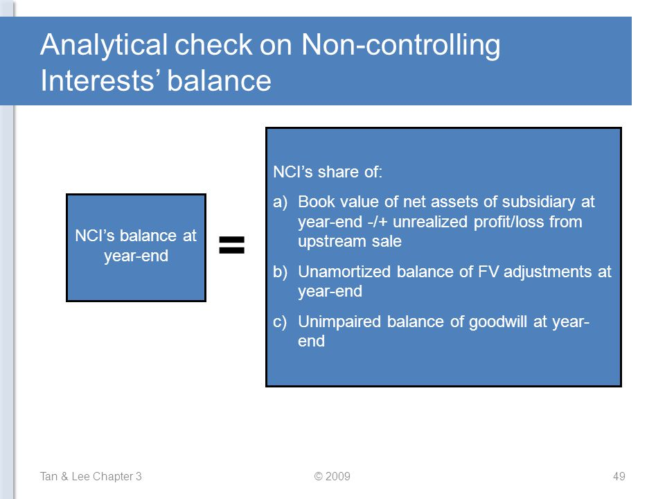 Analytical check on Non-controlling Interests' balance