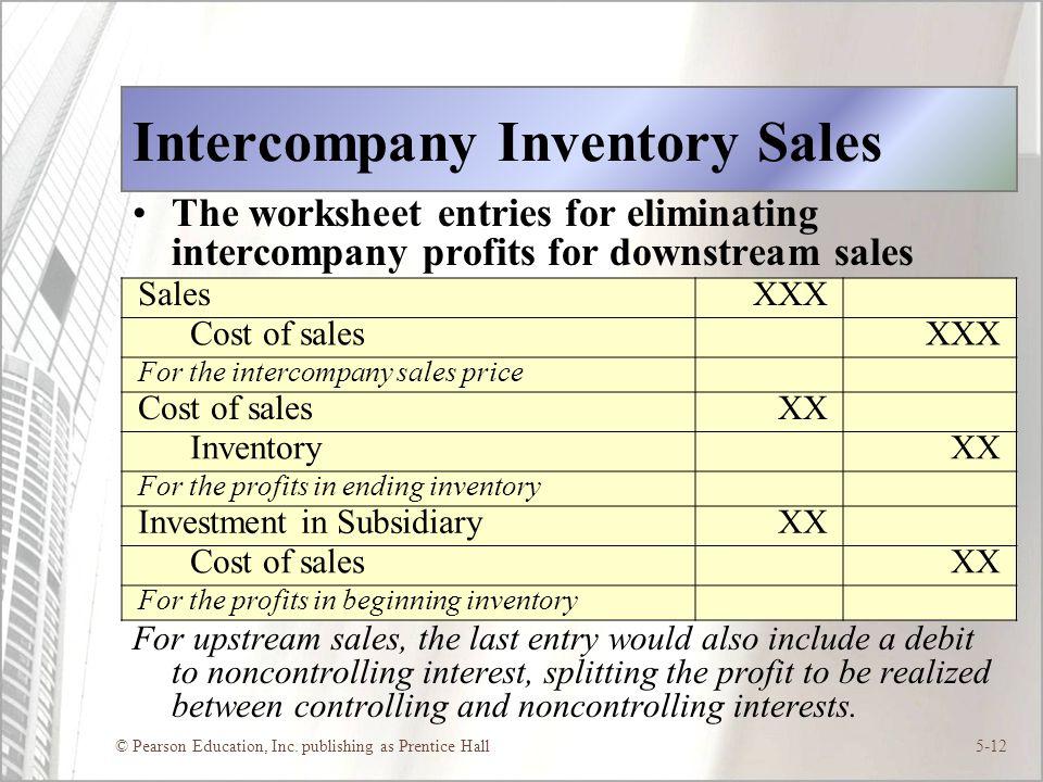Intercompany Inventory Sales