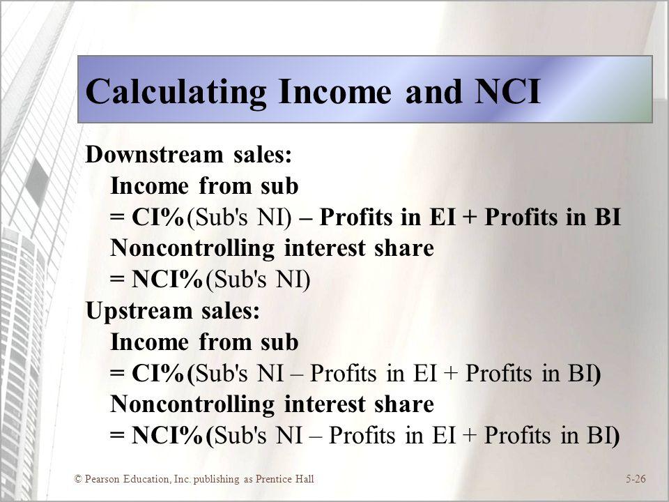 Calculating Income and NCI