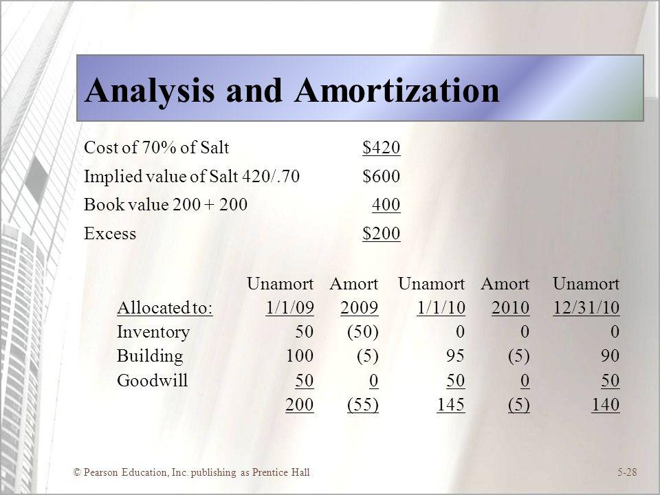 Analysis and Amortization