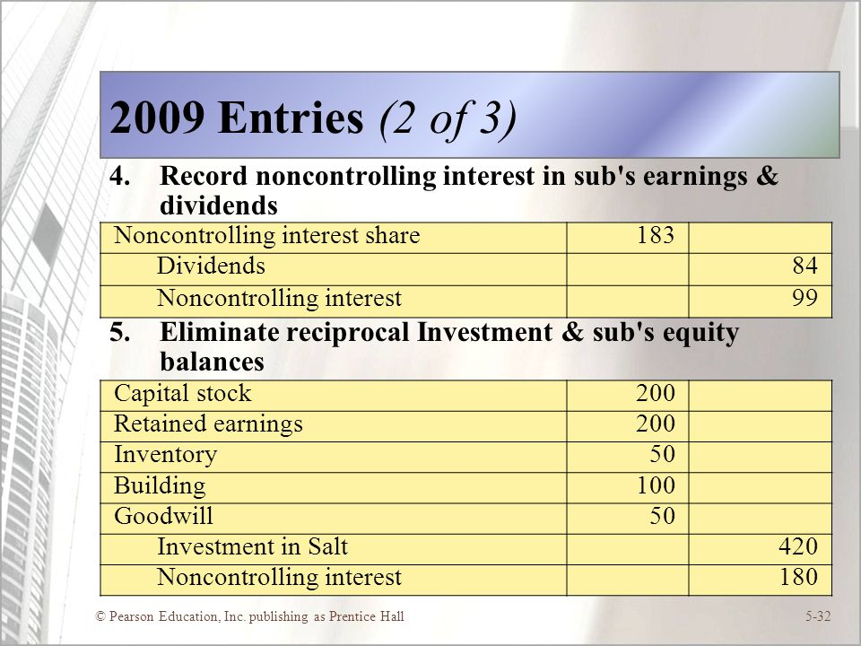 2009 Entries (2 of 3) Record noncontrolling interest in sub s earnings & dividends. Eliminate reciprocal Investment & sub s equity balances.