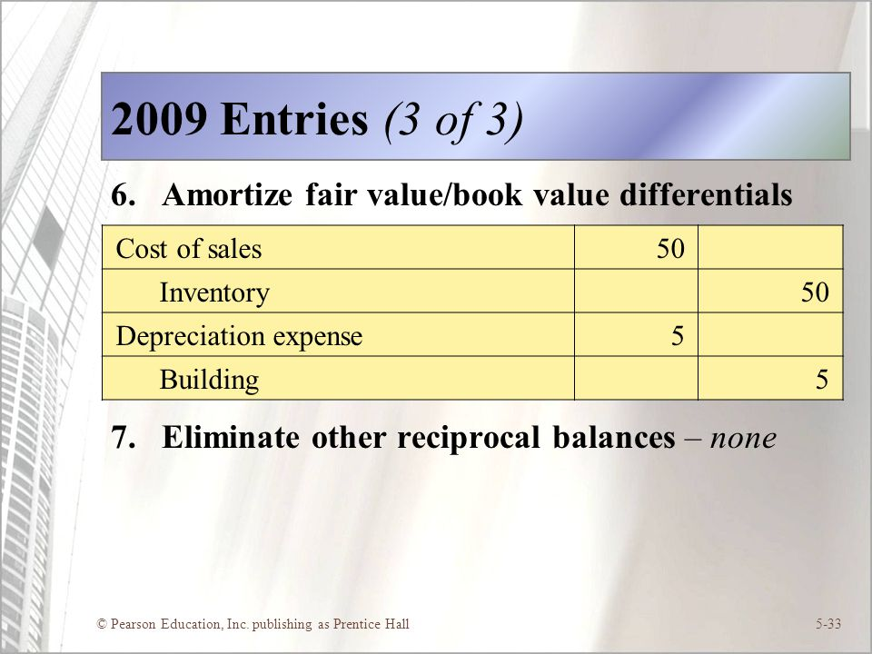 2009 Entries (3 of 3) Amortize fair value/book value differentials