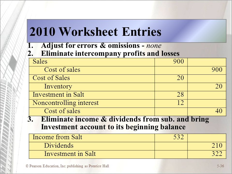 2010 Worksheet Entries Adjust for errors & omissions - none