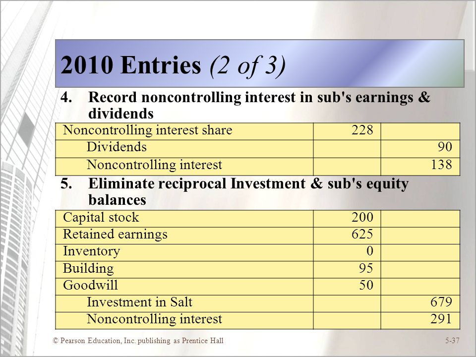 2010 Entries (2 of 3) Record noncontrolling interest in sub s earnings & dividends. Eliminate reciprocal Investment & sub s equity balances.