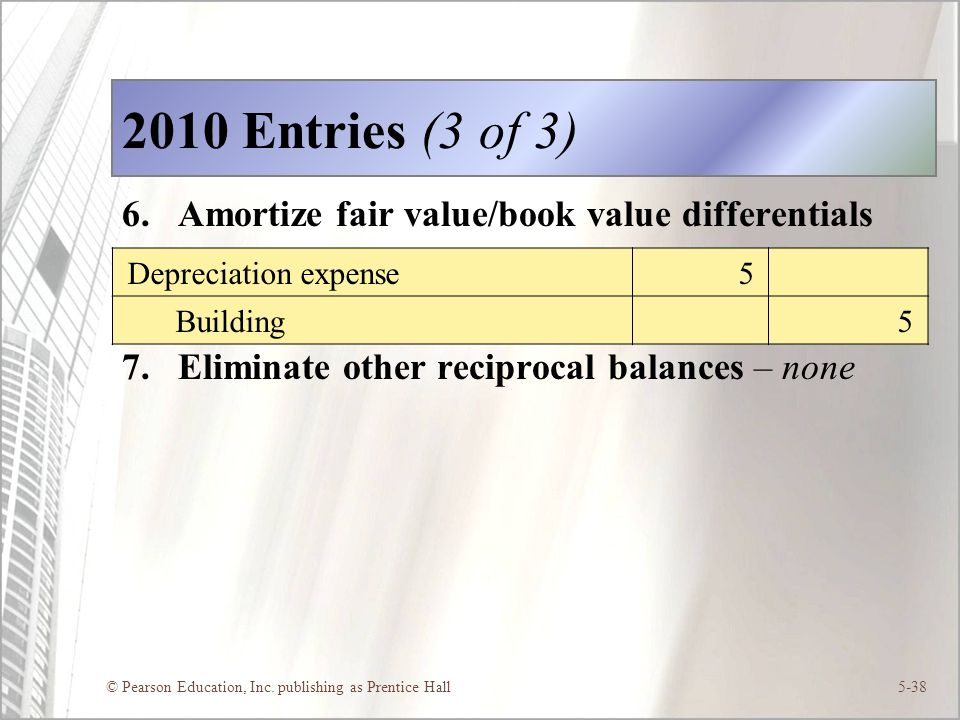 2010 Entries (3 of 3) Amortize fair value/book value differentials
