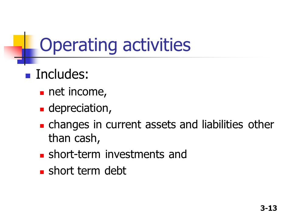 Operating activities Includes: net income, depreciation,
