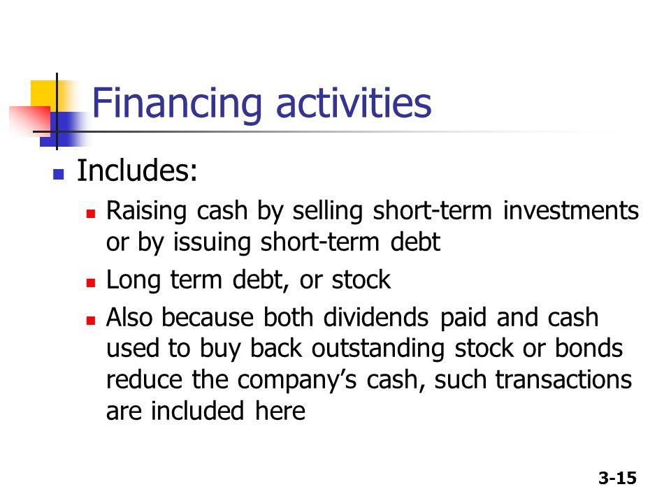 Financing activities Includes: