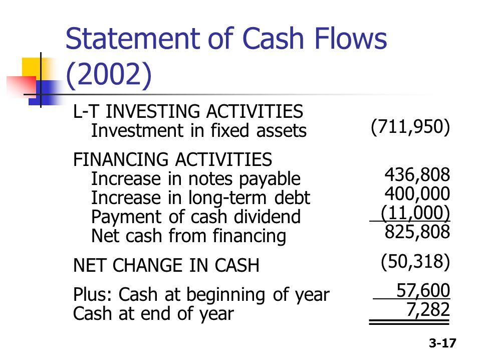 Statement of Cash Flows (2002)
