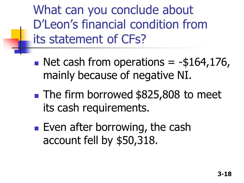 What can you conclude about D'Leon's financial condition from its statement of CFs