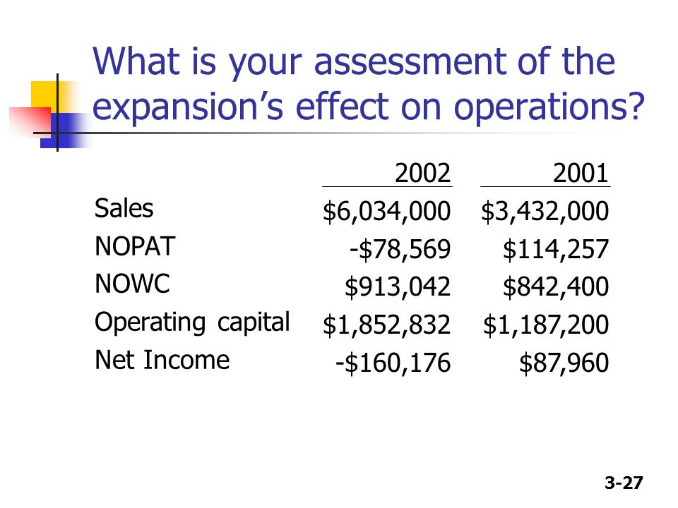 What is your assessment of the expansion's effect on operations