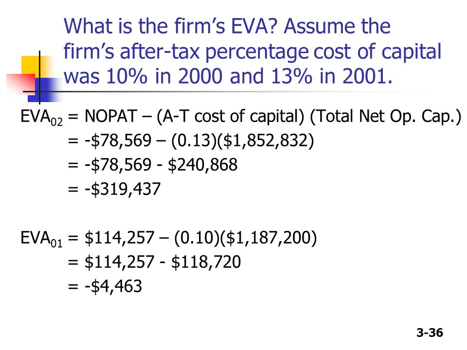 What is the firm's EVA Assume the firm's after-tax percentage cost of capital was 10% in 2000 and 13% in 2001.
