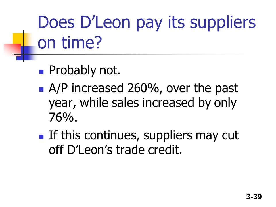 Does D'Leon pay its suppliers on time